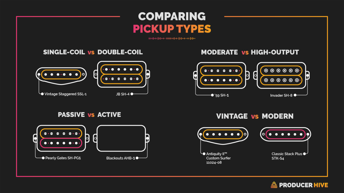 comparing pickup types